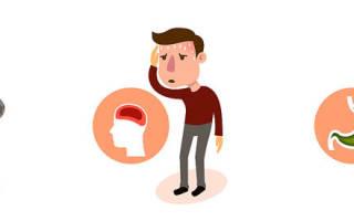 Лечение симптомов острого приступа панкреатита