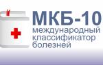 Классификация гастритов – код по МКБ-10, Сиднейская, OLGA