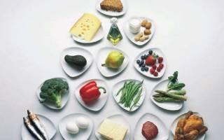 Диета при гастрите, рецепты диетических блюд с фото