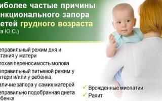 Функциональный запор у детей и взрослых