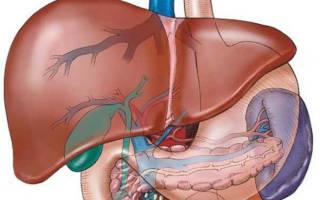 Ушиб поджелудочной железы и его симптомы