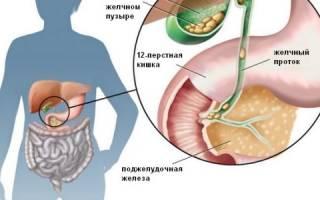Гастродуоденит и холецистит